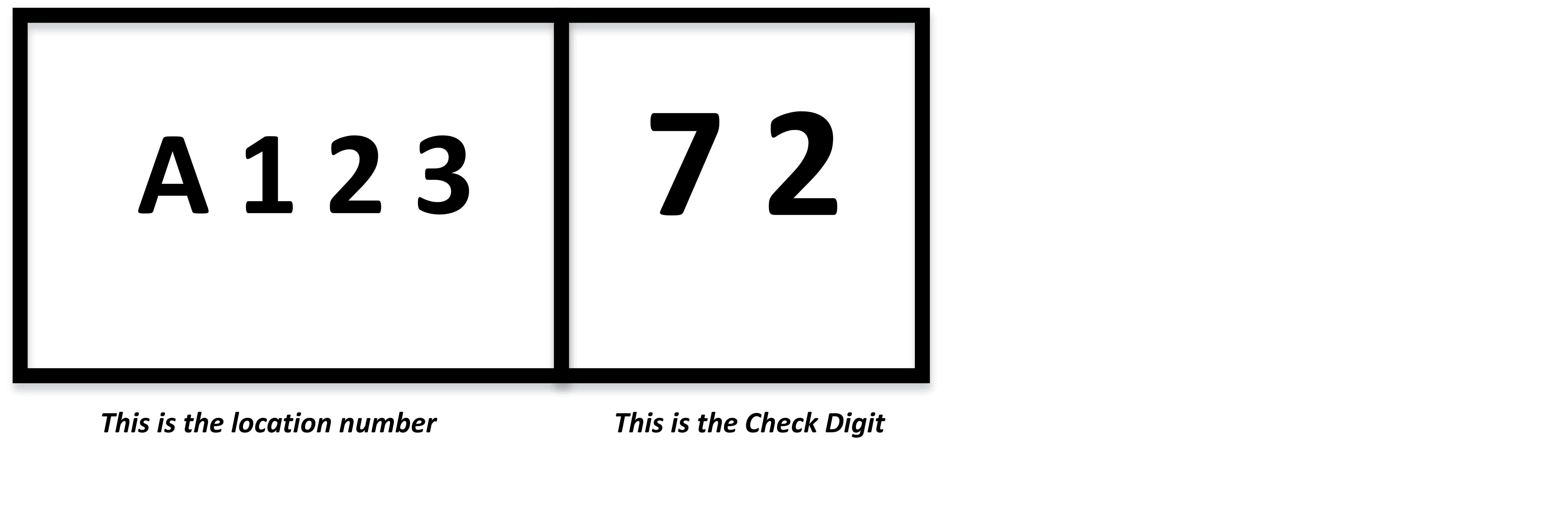 The Check Digit And Why It S Important Voxware